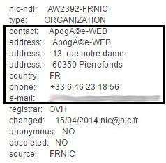 Information sur le propriétaire du nom de domaine