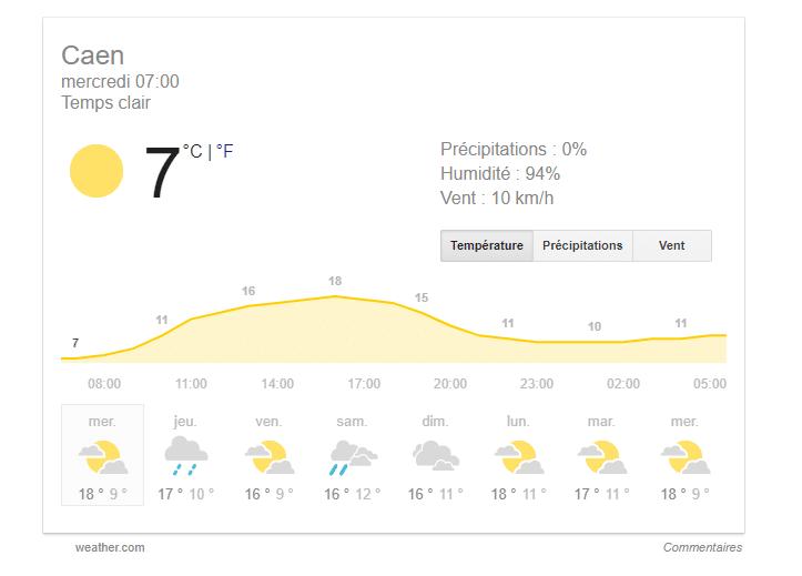 connaitre la météo su Caen depuis la moteur de réponse