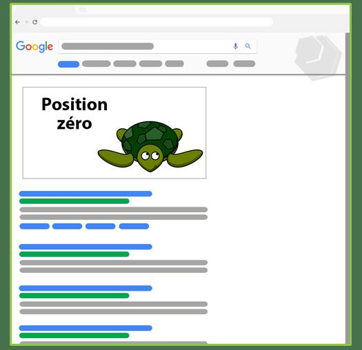 position zéro du moteur de réponse Google
